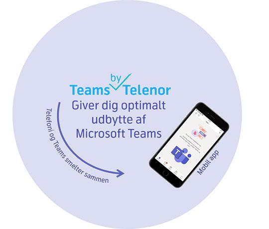 Telefoni i Teams
