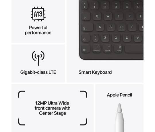 iPad kan alt det her. Og mere til.